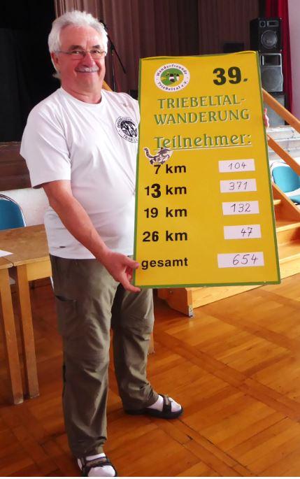 Teilnehmer-2019