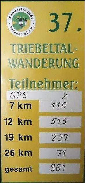 Ergebnis-37.TTW-3